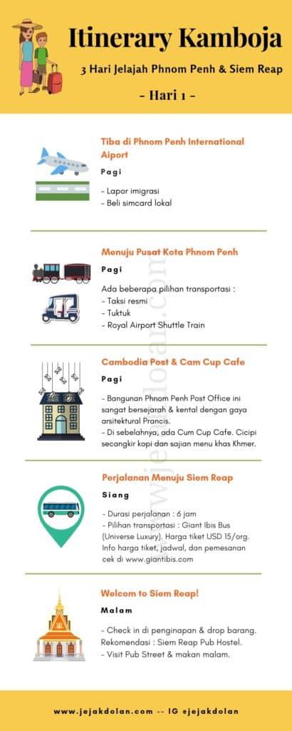 Itinerary Kamboja Day 1