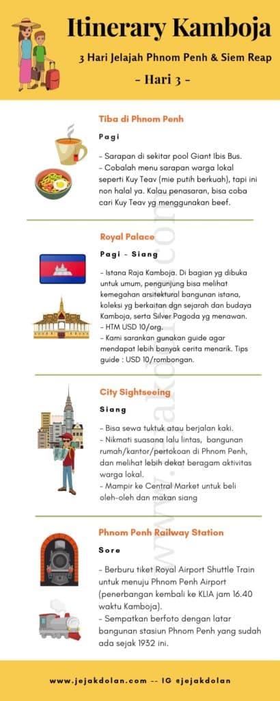 Itinerary Kamboja Day 3