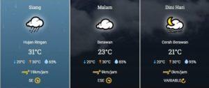 Tips Liburan Tetap Asyik Saat Musim Hujan - Cek Prakiraan Cuaca